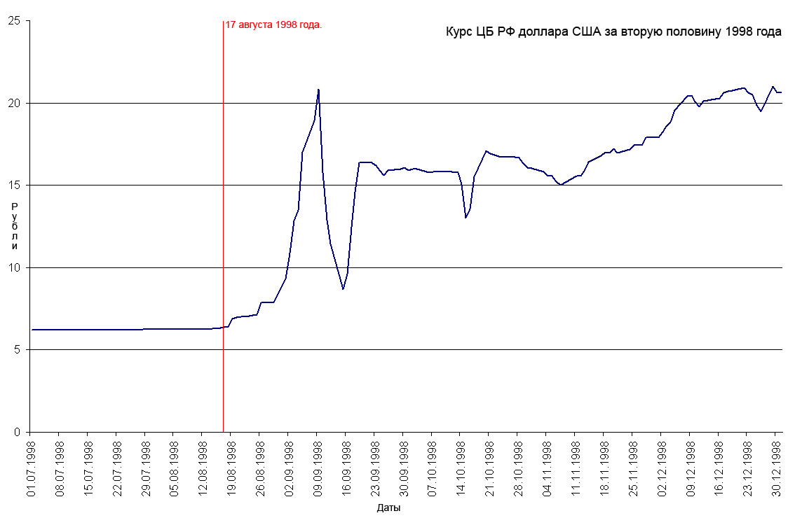 Тех.анализ рынка на форексе 14.07.11 книги по форекс для ipad